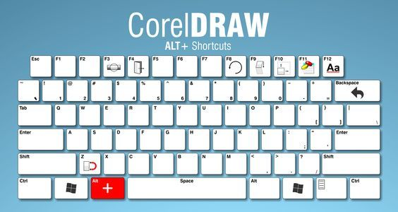 Coreldraw, Corel Draw, CorelDraw X7, Corel Draw X7, shorcut, Keys, Alt, Alt+, Alt+ shortcut, Shortcut keys