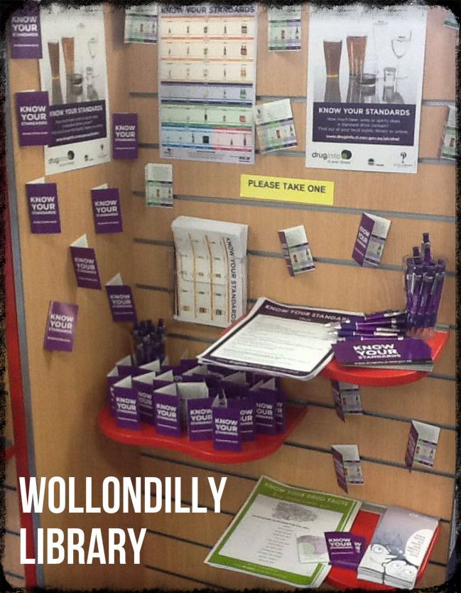 Know Your Standards library display at Wollondilly Library #knowyourstandards #nswpubliclibraries