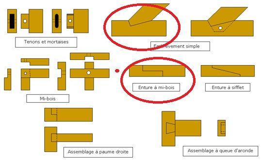 Les 25 meilleures id es de la cat gorie charpente traditionnelle sur pinterest charpente bois - Garage charpentier nantes ...