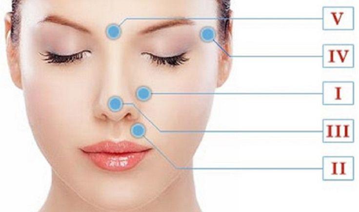 Naše babičky poznali tento spôsob už dlhé roky. Zbavte sa infekcie nosových dutín len za 5 minút! | Báječné Ženy