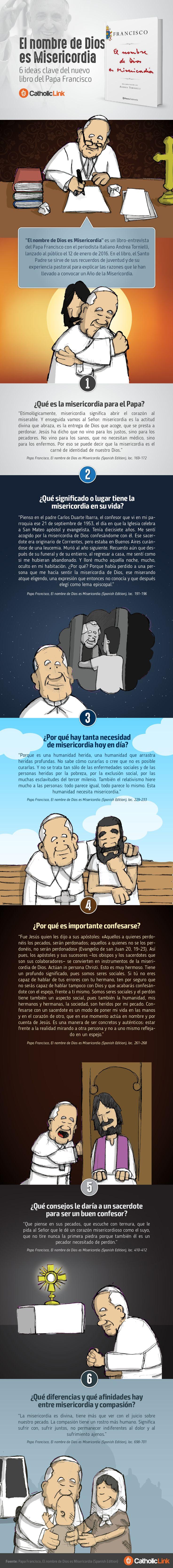 Infografa 6 puntos clave del nuevo libro del Papa Francisco El nombre de