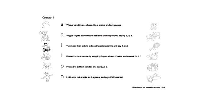 Jolly Phonics Actions Sheet - English resource for EYFS to KS1