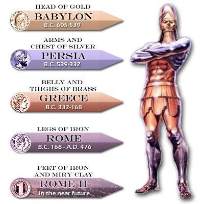 Nebuchadnezzar's dream http://www.biblegateway.com/passage/?search=Daniel%202:31-45&version=ESV