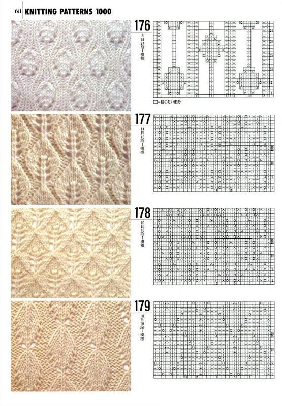 1000 Knitting Patterns Ebook Download : 116 best images about Knit. Stitches: Lace on Pinterest Radios, Models and ...