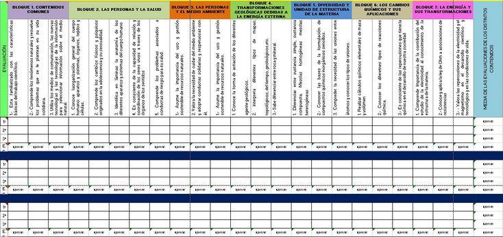 EVALUADOR DE COMPETENCIAS BASICAS ¿Para qué y por qué evaluar? #Competencias educativas #Inteligencias múltiples Una buena planificación evaluadora será vital para la consecución competencial de forma coherente