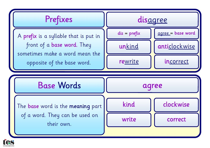 A simple crib sheet that explains prefixes, base words and suffixes in clear and easy to read sentences. Not exhaustive but a good starting point for pupils who have difficulty in this area.