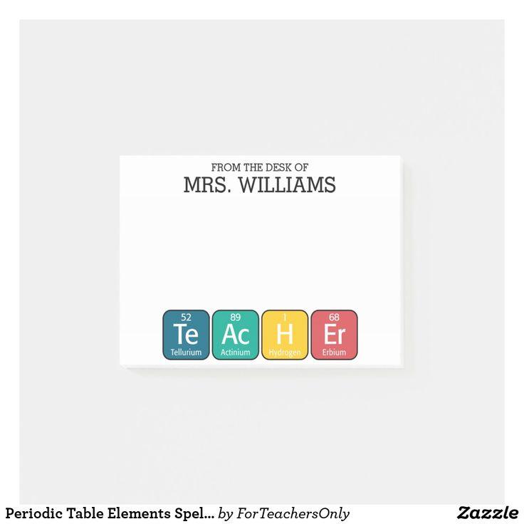 PoPCoRn Periodic table of elements spelling Pinterest Periodic - new periodic table quiz sporcle
