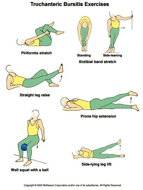 EXCLUSIVE PHYSIOTHERAPY GUIDE FOR PHYSIOTHERAPISTS: 3/1/11 ...