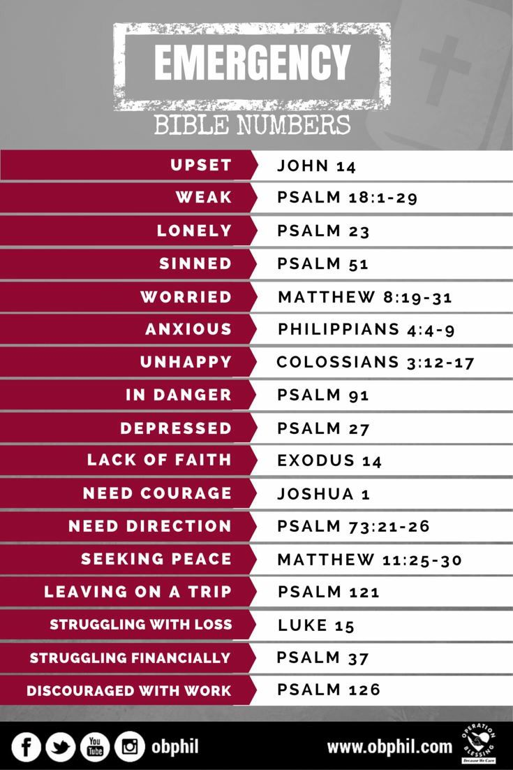 Best 25 bible emergency numbers ideas on pinterest scripture to a little cheat sheet to help when you need it most thanks rd negle Choice Image