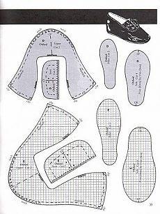 Nie potrzebują butów dla lalek?  Odłóżmy na czyichś butów !!!  / Tilda.  Lekcje mistrzowskie, wzory.  / PassionForum - kursy mistrzowskie w robótek