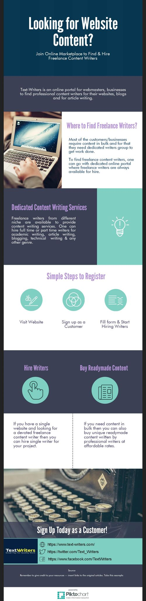 How to Hire a Freelance Content Writer