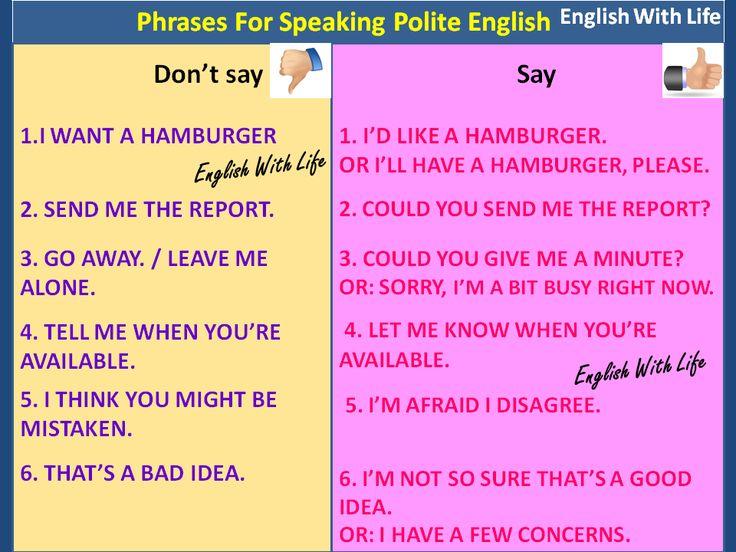 Phrases for speaking polite English