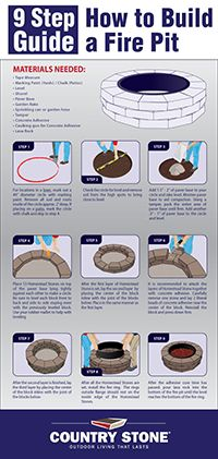 How to build a fire pit. There will be a fire pit in the back yard lol :)