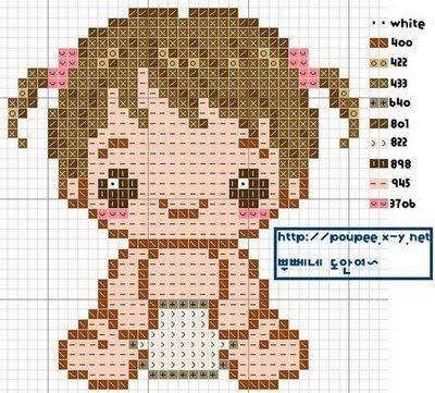 Gráfico punto de cruz bebe