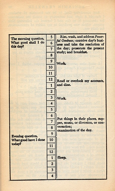 Benjamin Franklin's daily schedule • via Nick Bilton • Related reading: Excerpts from The Autobiography of Benjamin Franklin (http://etext.virginia.edu/etcbin/toccer-new2?id=Fra2Aut.sgm&images=images/modeng&data=/texts/english/modeng/parsed&tag=public&part=2&division=div1) • Also: Ben Franklin's Almanac: Being a True Account of the Good Gentleman's Life by Candace Fleming (www.amazon.com/...)