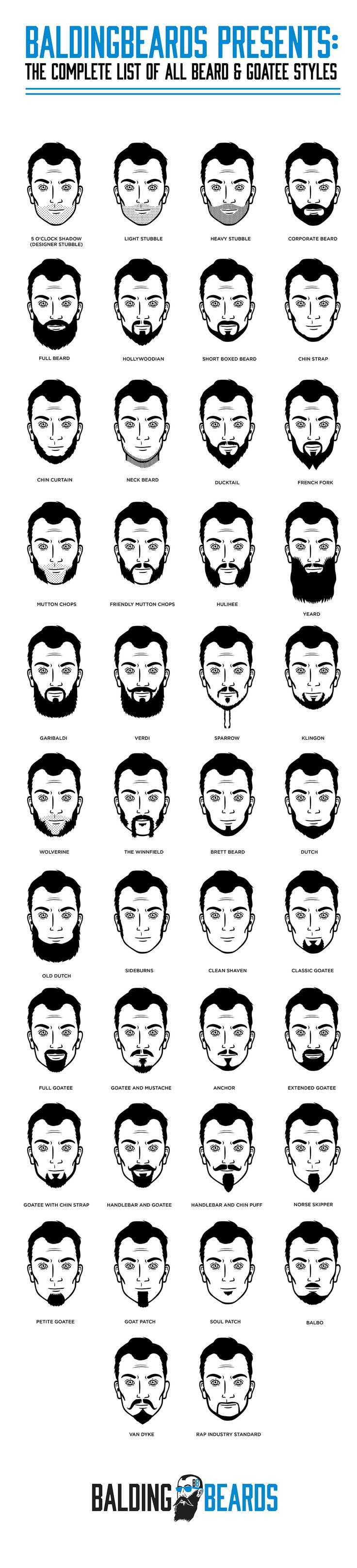 The complete list of all beard (and goatee) styles.