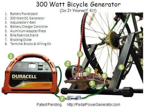 DIY instructions and kits plus lots of info for bicycle genrated power....yep! I be formulatin' a plan... :o)