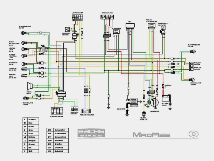 wiring diagram of motorcycle honda xrm 125 wiring. Black Bedroom Furniture Sets. Home Design Ideas