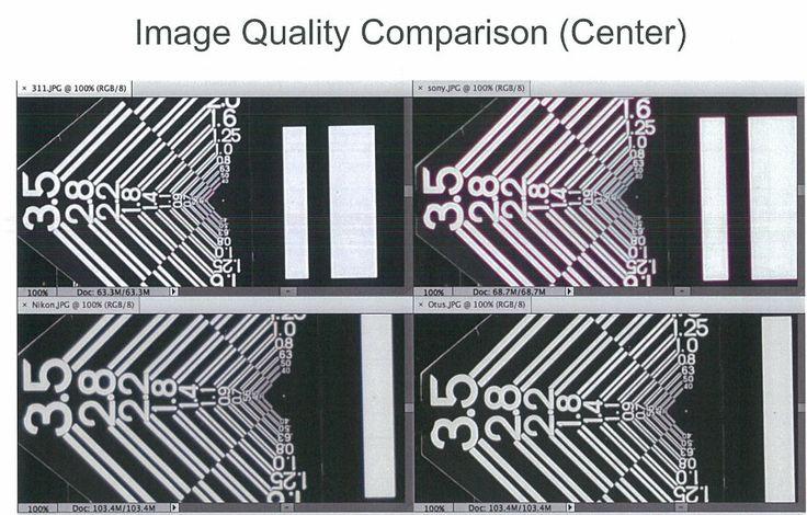 Sigma 50mm f:1.4 DG HSM Art lens #drool #lensporn