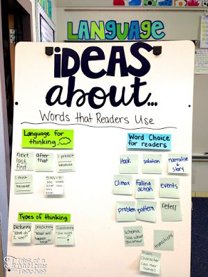 Creating language charts to support talk in the classroom