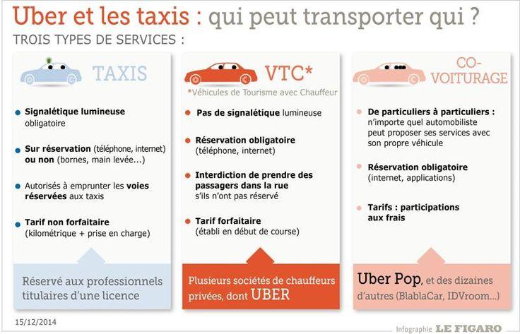 Black, Pop, ou Pool, les offres d'Uber face aux taxis