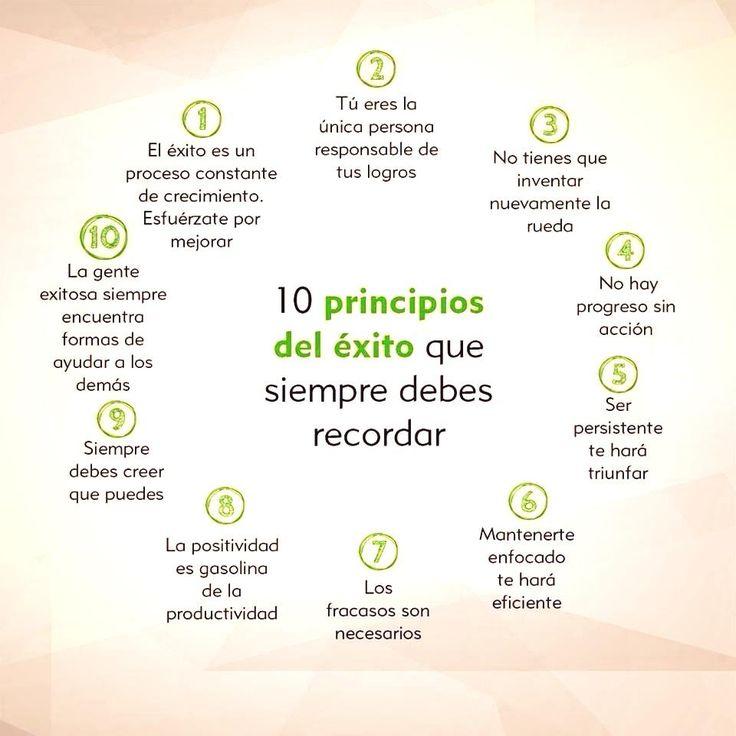 Motivación personal= 10 principios del éxito. Para más información te invito a nuestra Universidad del Éxito, porque para triunfar tenemos que prepararnos!! Contactame al 04125948347