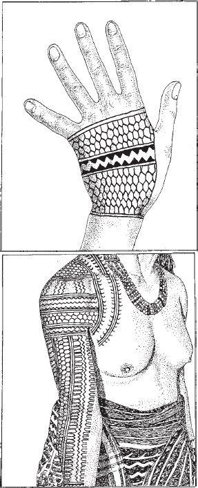 Batek: Traditional Tattoos and Identities In Contemporary Kalinga, pp. 105-142.   Analyn Salvador-Amores (ginak-gayaman = centipede)
