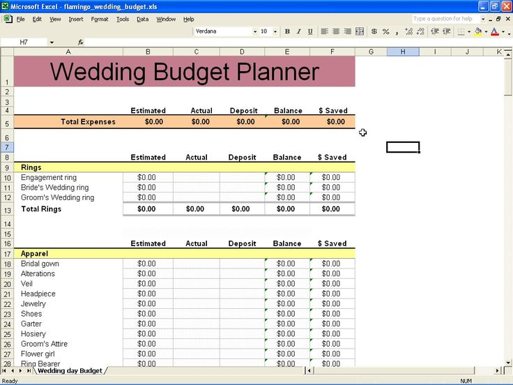 Wedding Budget Spreadsheet   The Wedding Specialists