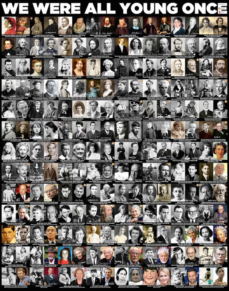 """Over 100 writers in their early and late years (chart) The collage created by Prateek Lala, and entitled """"We were all young once"""", puts together pictures of 104 famous writers and poets."""