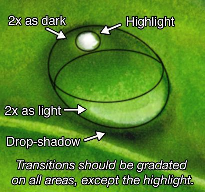 how to paint a water drop - Google Search: