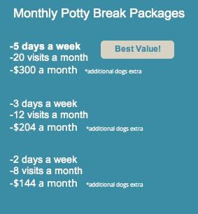 Pet Sitters of Las Vegas Potty Break Rates