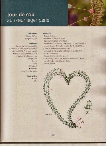 Bijoux et accessoires de mode en dentelle - Martine Piveteau - lini diaz - Picasa Webalbumok