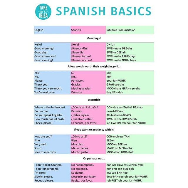 good essay phrases in spanish 2013-07-05  in this video, there are about 100 useful phrases in spanish for students to use when writing essays in spanish for the as and a2 exams use them actively.