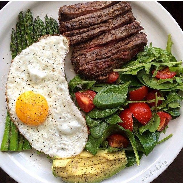 Dash diet 28-day menu plan