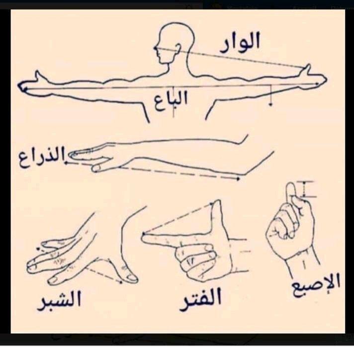 Learning Arabic Msa Fabiennem Arabic Language Learn Arabic Language Learning Arabic