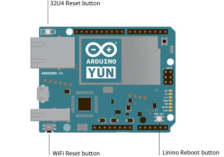 Arduino - ArduinoBoardYun diagram and specs are here: https://www.arduino.cc/en/uploads/Main/arduino-Yun-schematic.pdf