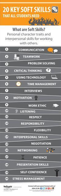20 soft skills employability infographic realityworks
