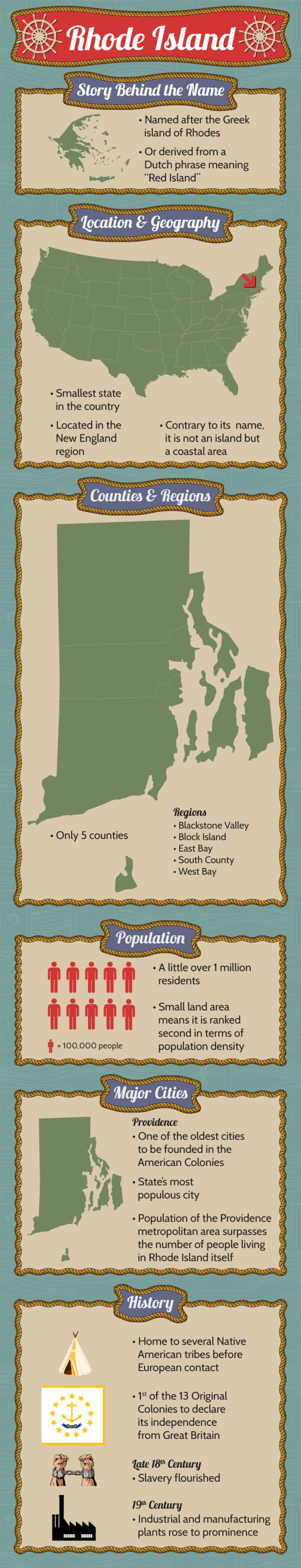 Infographic of Rhode Island facts...lived there 6 years, worked there 7 years, still live a few mins. away!