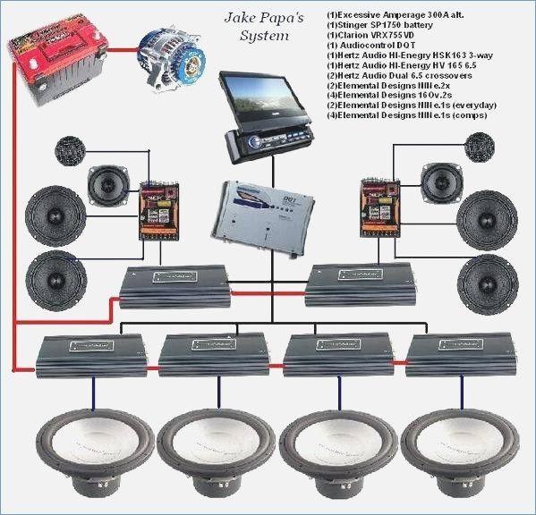 Car Sound System Diagram Car Audio Car Audio Installation Custom Car Audio