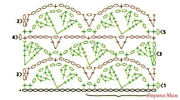 Ажурный узор со сложными столбиками подходит для любых ажурнвх моделей. Его легко преобразовать в треугольный узор для шалей, причем шали этим узором можно вязать и сверху и снизу.