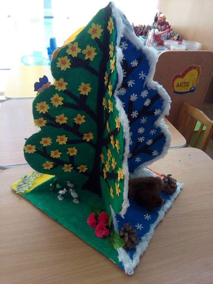 Mevsimler üç Boyutlu Sanat Etkinliği Okul Ev Etkinlikleri 1