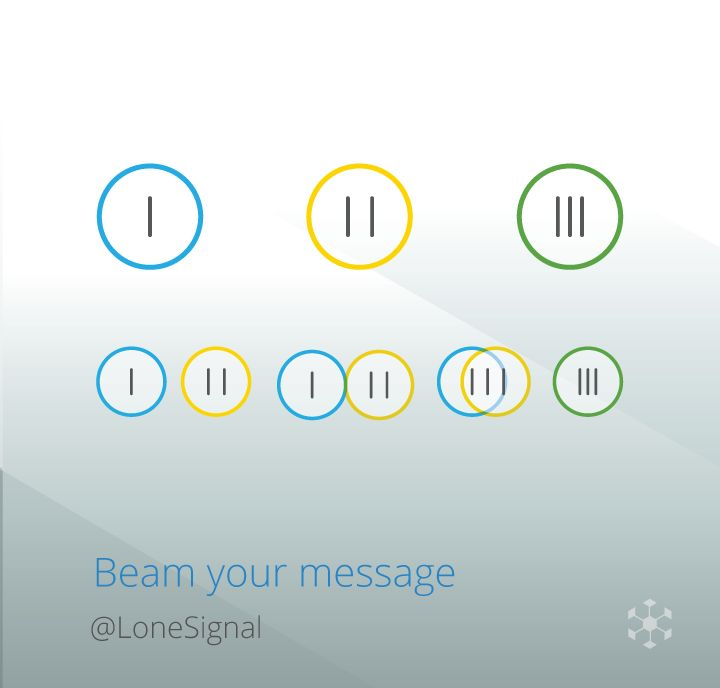 Visual Message. Beam your message to space for a future alien generations @LoneSignal