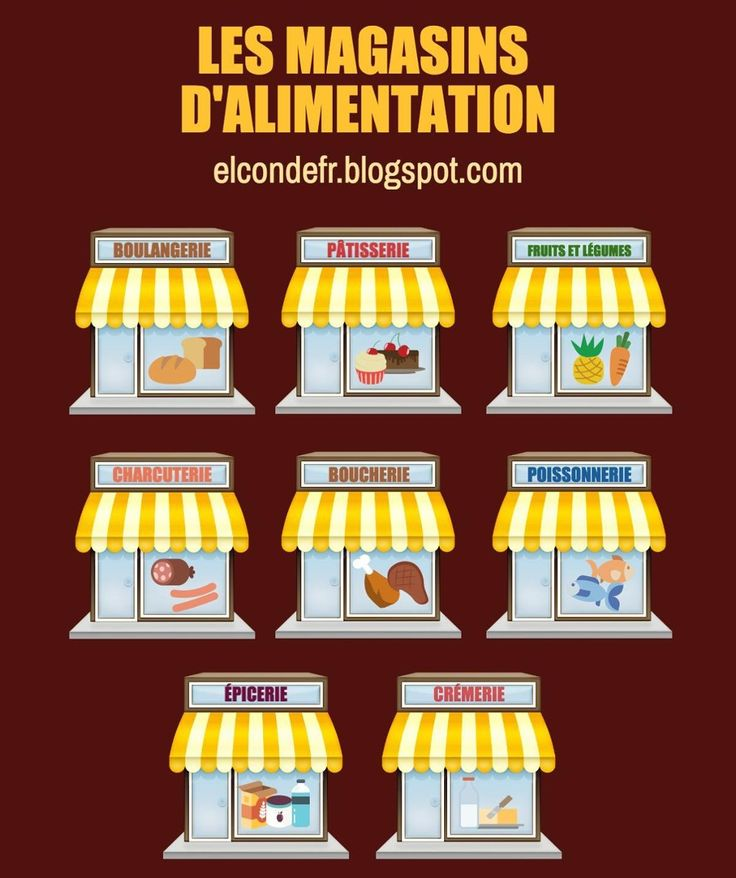 Les magasins d'alimentation - Image interactive
