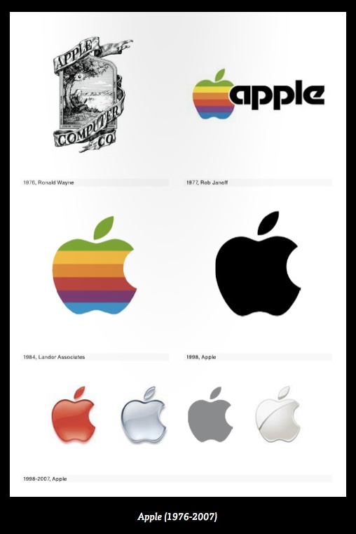 The evolution of the Apple logo.