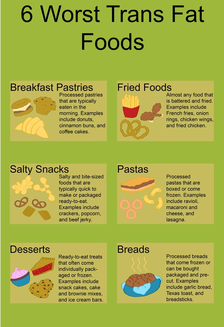 FATS - 6 Worst Trans Fat Foods - See link: http://www.foodpyramid.com/6-essential-nutrients/fats/ #transfats #nutrients #nutrition