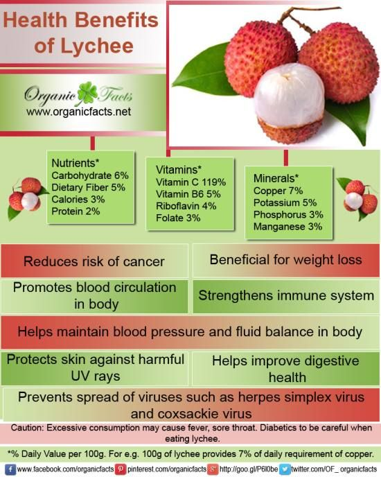 Health Benefits Of Lychee Including Its Ability To Boost