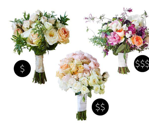 Best 25 Wedding Insurance Advice Ideas On Pinterest
