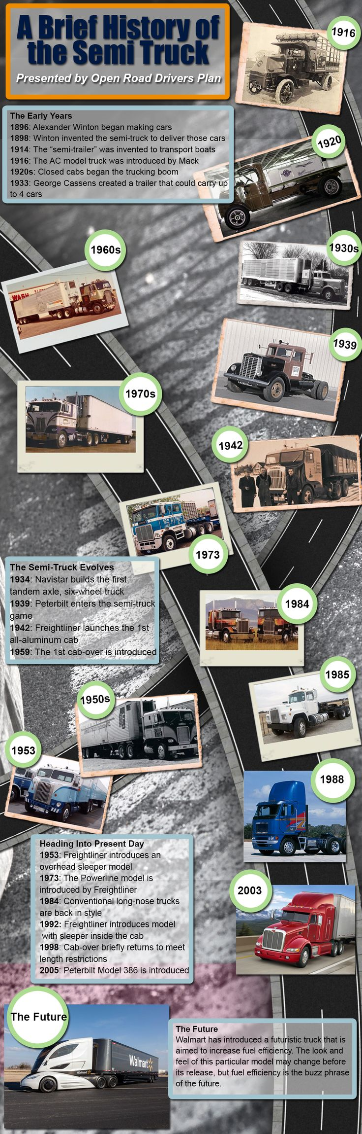 History of the Semi Truck #TruckerTuesday