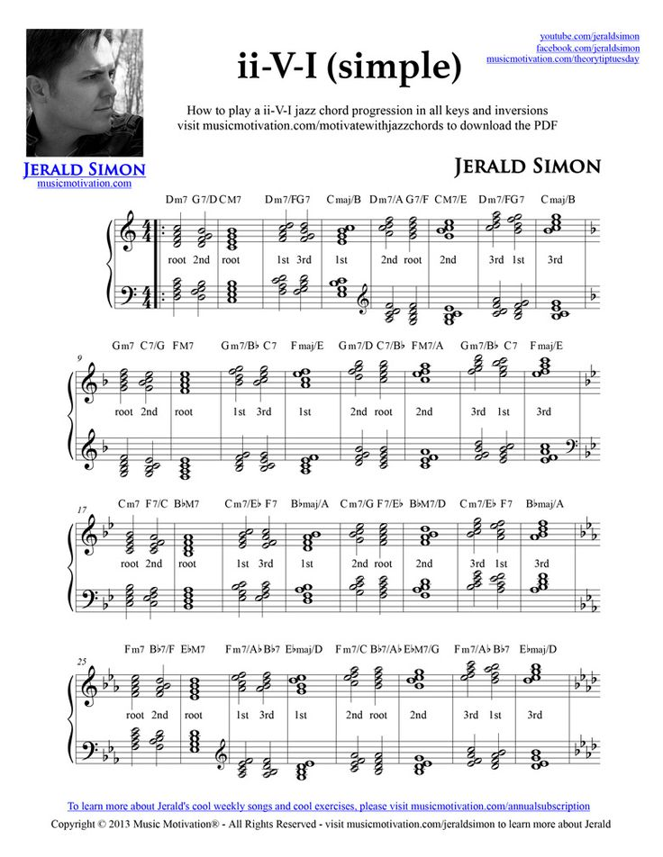 how to teach piano successfully pdf