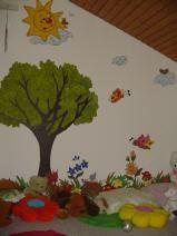 Superb Wandbemalung Für Kinderzimmer